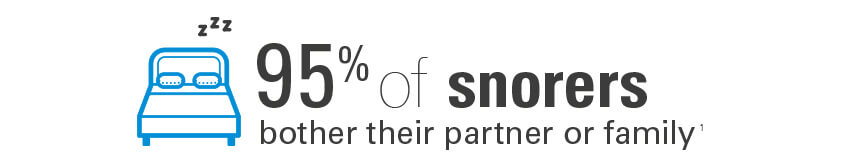 ResMed infographic snorers bother partners